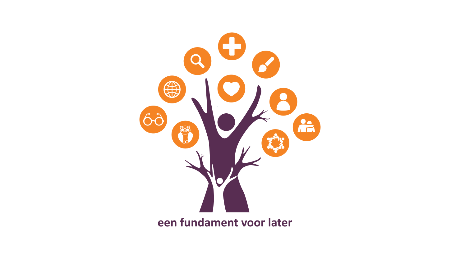 Logo Een Fundament voor Later